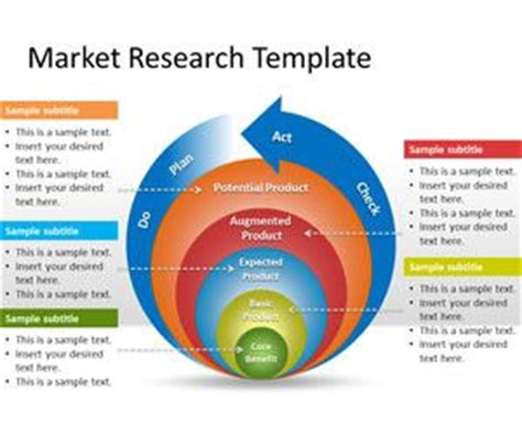 Free sample research proposal mba